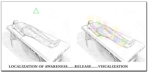 Chios Energy Healing ( Aura and Chakra Healing